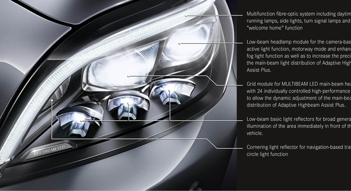 Mercedes benz reveals its multibeam led headlamps the for Led light for mercedes benz